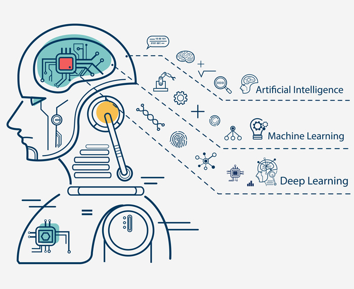 illustration intelligence artificielle - machine learning - deep learning